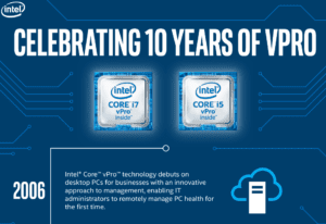 02 Intel vPro Laptop Lê Sơn