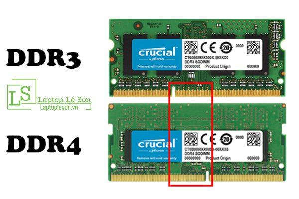 Hiểu RAM là gì và ảnh hưởng của nó tới laptop - 01